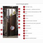 Вхідні металеві двері для забудовників. Якісно та швидко. Ціна від виробника