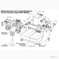 Продам новое оборудование для центробежного литья сплавов меди BMJ-AB500