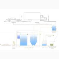 Сооружение очистки сточных вод для автомобильных моек