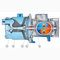 Ремонт, установка и обслуживание насосных станций, погружных насосов (скважин)