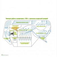 Сепаратор для очищення і калібрування зерна з аспірацією ІСМ-20 ЦОК