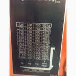 Штабелер електричний самохідний STILL 1400кг 4.2м