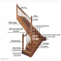 Что необходимо знать при планировании лестницы Кривой Рог